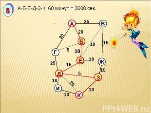 А-Б-Е-Д-З-К, 60 минут = 3600 сек.