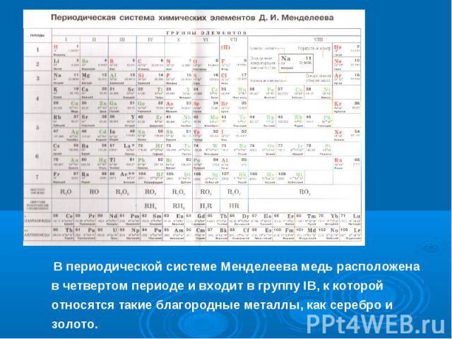 В периодической системе Менделеева медь расположена в четвертом периоде и входит в группу IВ, к которой относятся такие благородные металлы, как серебро и золото.