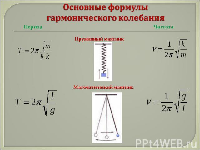 Основные формулы гармонического колебания