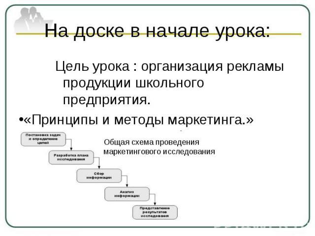На доске в начале урока: Цель урока : организация рекламы продукции школьного предприятия.«Принципы и методы маркетинга.»
