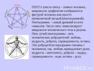 ПЕНТА (число пять) – символ человека, макрокосм; графически изображается фигурой
