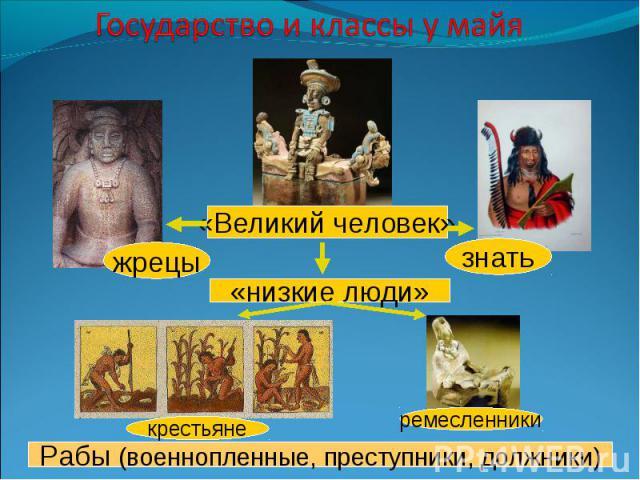 Государство и классы у майя Рабы (военнопленные, преступники, должники)