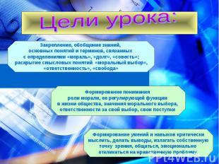 Цели урока:Закрепление, обобщение знаний, основных понятий и терминов, связанных