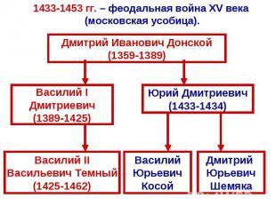 1433-1453 гг. – феодальная война XV века (московская усобица). Дмитрий Иванович