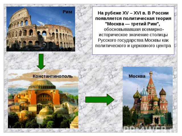 На рубеже XV – XVI в. В России появляется политическая теория