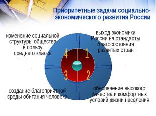 Приоритетные задачи социально-экономического развития Россииизменение социальной