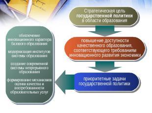 обеспечениеинновационного характерабазового образованиямодернизация институтовси