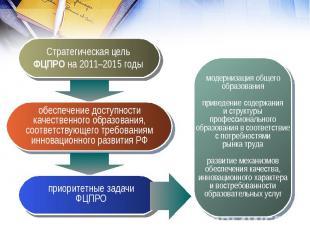 модернизация общегообразованияприведение содержанияи структурыпрофессиональногоо