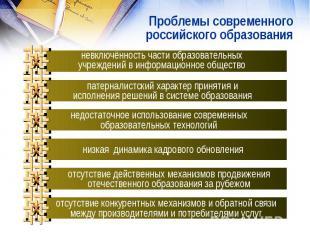 Проблемы современногороссийского образованияневключённость части образовательных