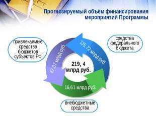Прогнозируемый объём финансирования мероприятий Программы