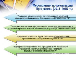 """Мероприятия по реализацииПрограммы (2011–2015 гг.)""""Реализация общих подходов к о"""