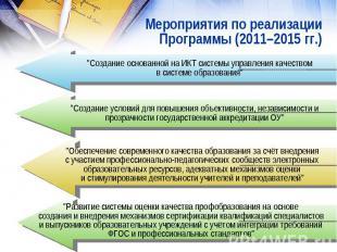 """Мероприятия по реализацииПрограммы (2011–2015 гг.)""""Создание основанной на ИКТ си"""