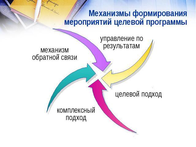Механизмы формированиямероприятий целевой программыуправление порезультатаммеханизмобратной связикомплексныйподходцелевой подход