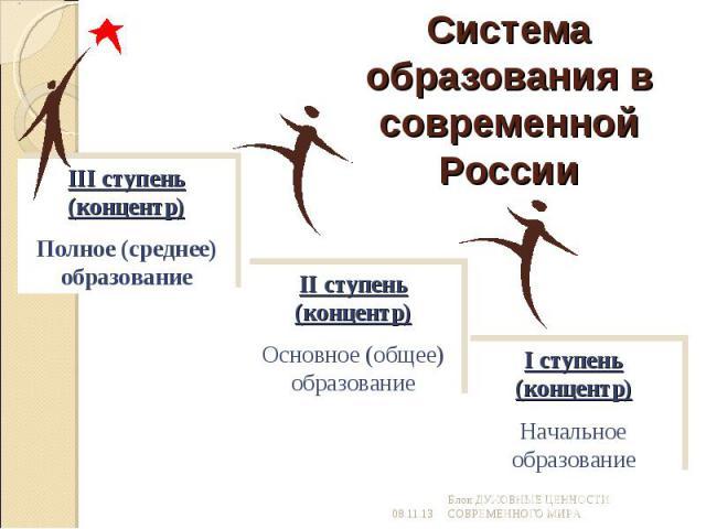 Система образования в современной России III ступень (концентр)Полное (среднее) образованиеII ступень (концентр)Основное (общее) образованиеI ступень (концентр)Начальное образование