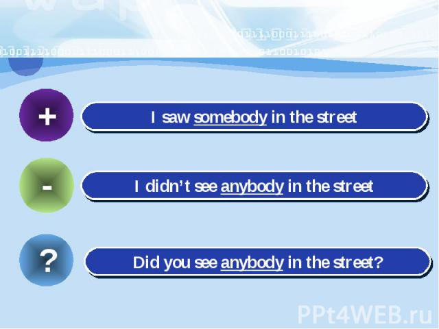 I saw somebody in the streetI didn't see anybody in the streetDid you see anybody in the street?