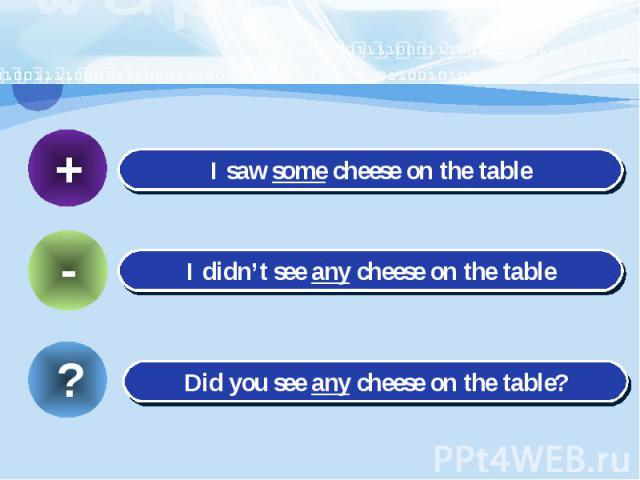 I saw some cheese on the tableI didn't see any cheese on the tableDid you see any cheese on the table?