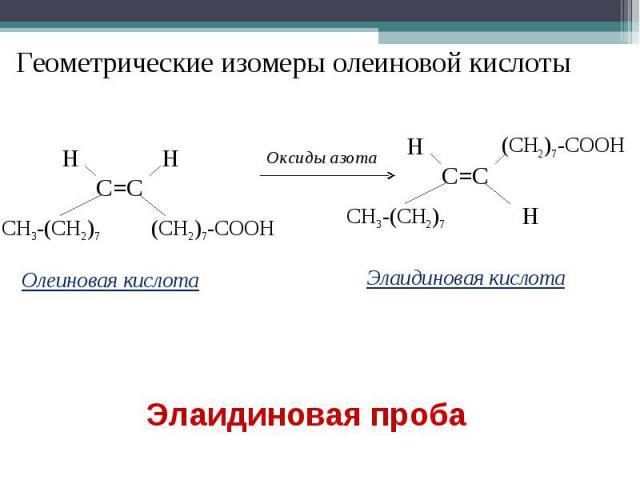 Геометрические изомеры олеиновой кислоты Олеиновая кислотаЭлаидиновая кислотаЭлаидиновая проба