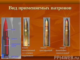 Вид применяемых патронов патрон патрон патронобыкновенный трассирующий бронебойн