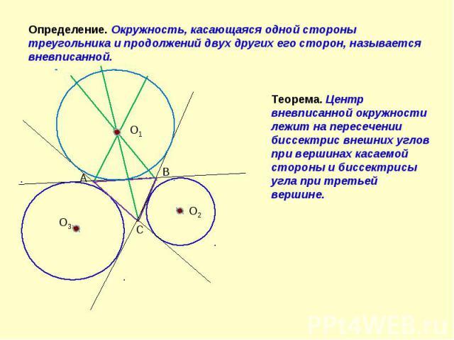 Определение. Окружность, касающаяся одной стороны треугольника и продолжений двух других его сторон, называется вневписанной. Теорема. Центр вневписанной окружности лежит на пересечении биссектрис внешних углов при вершинах касаемой стороны и биссек…