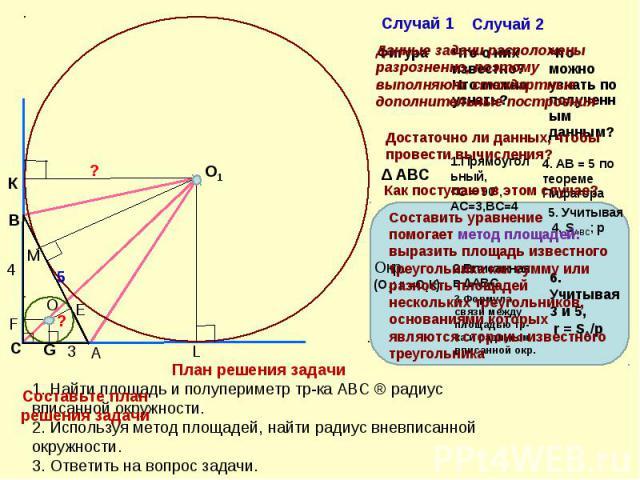 План решения задачи1. Найти площадь и полупериметр тр-ка АВС ⇒ радиус вписанной окружности.2. Используя метод площадей, найти радиус вневписанной окружности.3. Ответить на вопрос задачи.