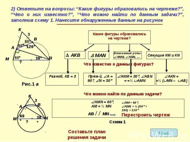 """2) Ответьте на вопросы: """"Какие фигуры образовались на чертеже?"""", """"Что о них известно?"""", """"Что можно найти по данным задачи?"""", заполнив схему 1. Нанесите обнаруженные данные на рисунок"""
