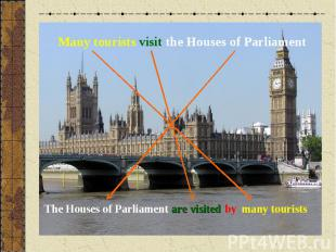 Many tourists visit the Houses of ParliamentThe Houses of Parliamentare visitedb