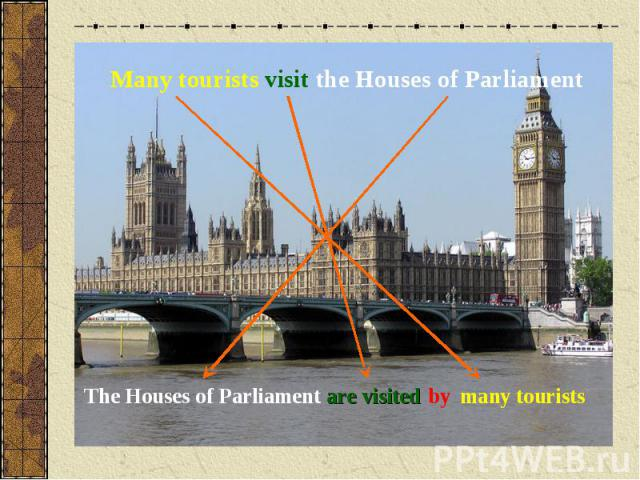 Many tourists visit the Houses of ParliamentThe Houses of Parliamentare visitedbymany tourists