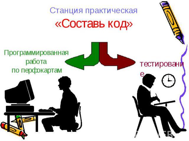 Станция практическая«Составь код»Программированная работа по перфокартамтестирование