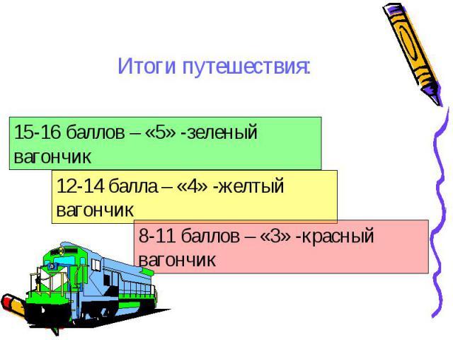 Итоги путешествия: 15-16 баллов – «5» -зеленый вагончик12-14 балла – «4» -желтый вагончик8-11 баллов – «3» -красный вагончик