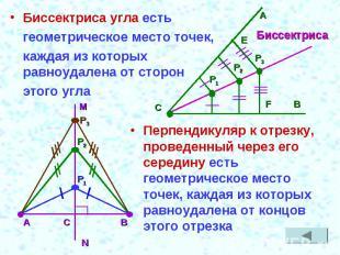 Биссектриса угла есть геометрическое место точек, каждая из которых равноудалена