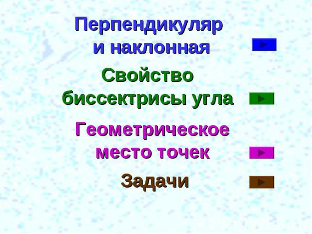 Перпендикуляр и наклонная Свойство биссектрисы углаГеометрическое место точекЗадачи