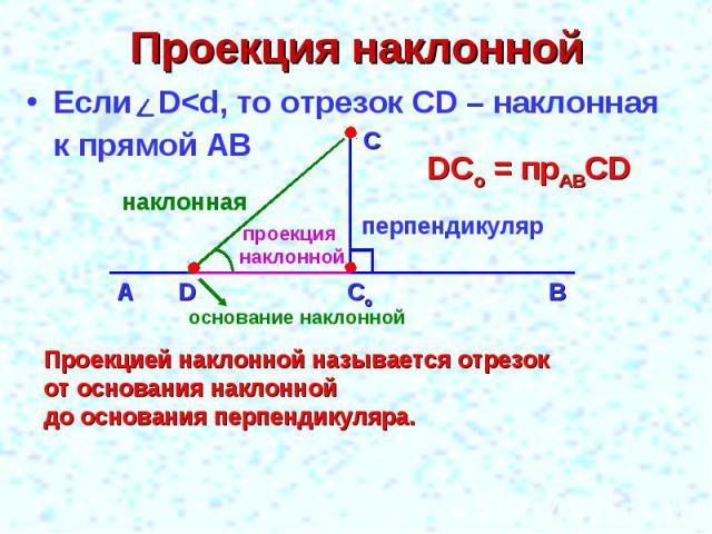 Проекция наклонной Если D