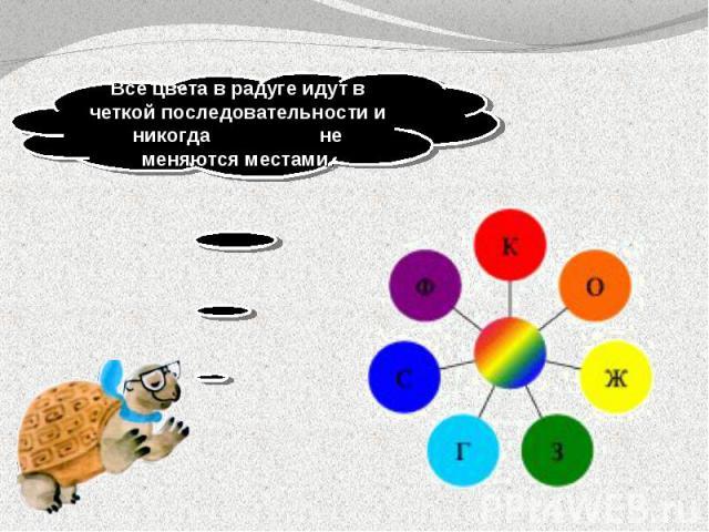 Все цвета в радуге идут в четкой последовательности и никогда не меняются местами.