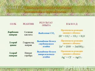 ОПЫТ 2. Отношение солей к кислотам, основаниям и другим солям.