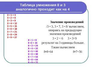 Таблица умножения 8 и 3аналогично проходит как на 4 3 • 1 = 33 • 2 = 6 3 • 3 = 9