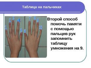Таблица на пальчиках Второй способ помочь памяти с помощью пальцев рук запомнить