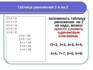 Таблица умножения 2 и на 2 запоминать таблицу умножения на 2 не надо, можно прос