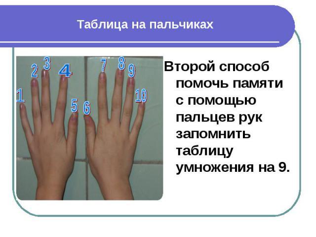 Таблица на пальчиках Второй способ помочь памяти с помощью пальцев рук запомнить таблицу умножения на 9.