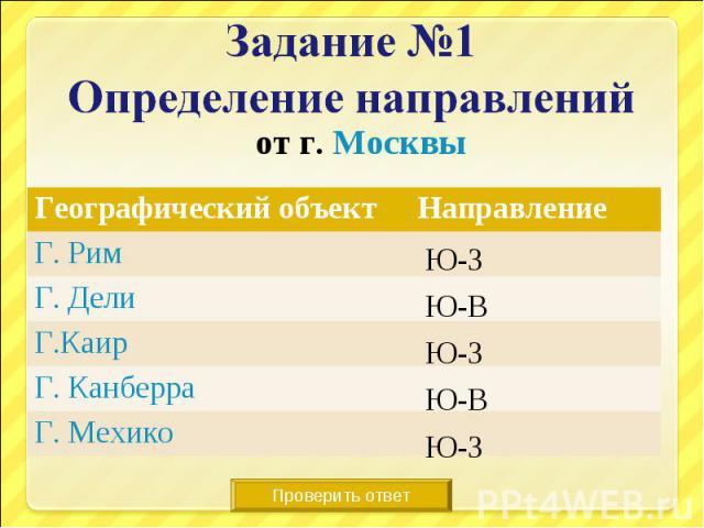 Задание №1Определение направлений от г. Москвы