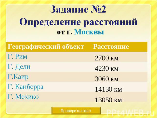 Задание №2Определение расстояний от г. Москвы