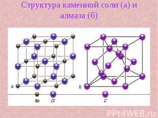 Структура каменной соли (а) и алмаза (б)