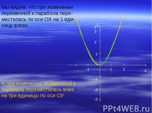Мы видим, что при изменениипеременной х парабола пере-местилась по оси ОХ на 1 е