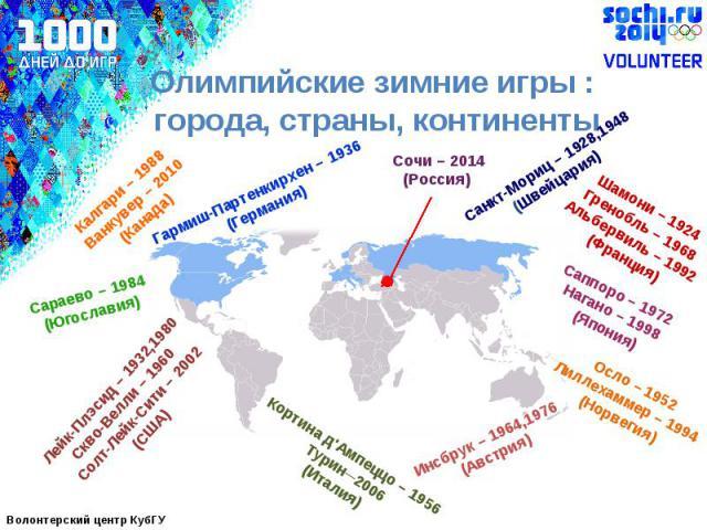 Олимпийские зимние игры : города, страны, континенты