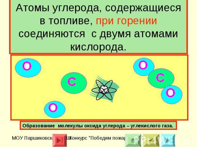 Атомы углерода, содержащиеся в топливе, при горении соединяются с двумя атомами кислорода. Образование молекулы оксида углерода – углекислого газа.