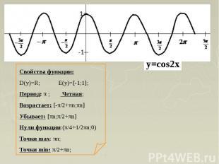 Свойства функции:D(y)=R; E(y)=[-1;1];Период: π ; Четная;Возрастает: [-π/2+πn;πn]