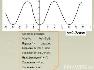 Свойства функции:D(y)=R; E(y)=[0;4];Период: 2π ; Четная;Возрастает: [2πn;π+2πn]У
