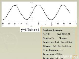 Свойства функции:D(y)=R; E(y)=[0,5;3,5];Период: 2π ; Четная;Возрастает: [-π/2+2π