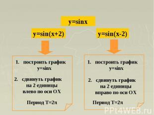 построить график y=sinx2. сдвинуть график на 2 единицы влево по оси ОХпостроить