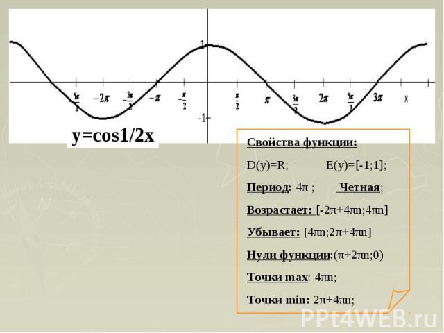 Свойства функции:D(y)=R; E(y)=[-1;1];Период: 4π ; Четная;Возрастает: [-2π+4πn;4πn] Убывает: [4πn;2π+4πn]Нули функции:(π+2πn;0)Точки max: 4πn;Точки min: 2π+4πn;