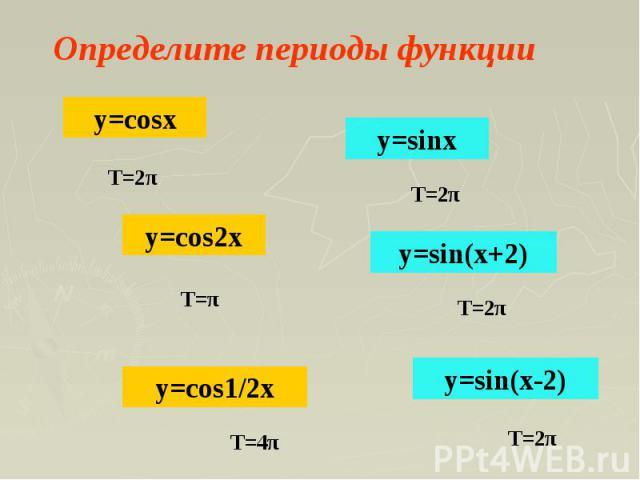Определите периоды функции